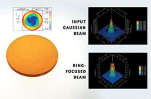 Vortex Lenses Image